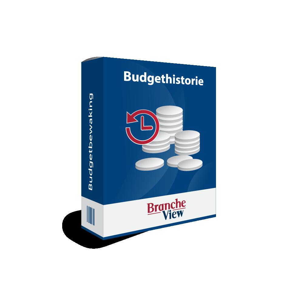 Budgethistorie